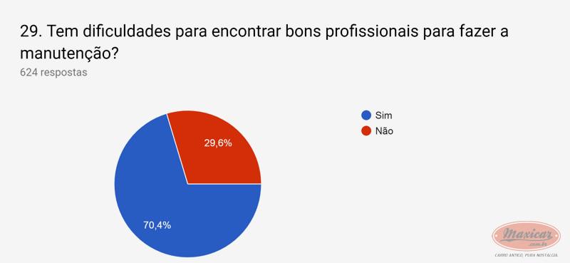 (NOTÍCIA): Publicada em 01/04/2019 a mais ampla pesquisa de antigomobilismo no Brasil -  Maxicar® F81ec110