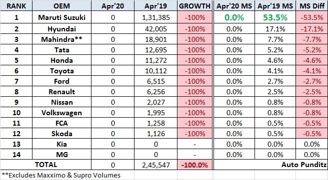 [Statistiques] Les chiffres asiatiques  - Page 3 112
