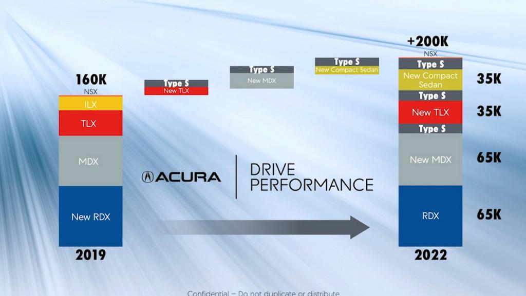 [Honda] Les news - Page 3 Acura_10