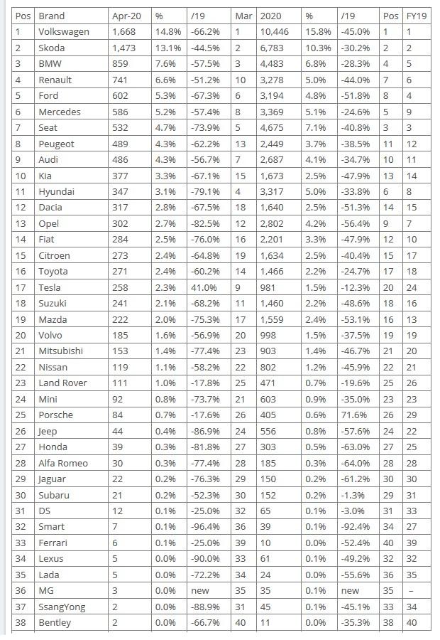 [Statistiques] Les chiffres européens  - Page 6 At10
