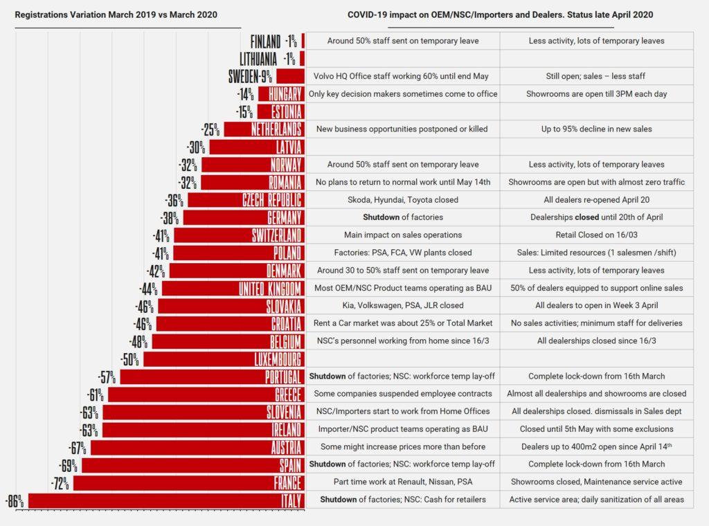 [Statistiques] Les chiffres européens  - Page 3 Chart-14