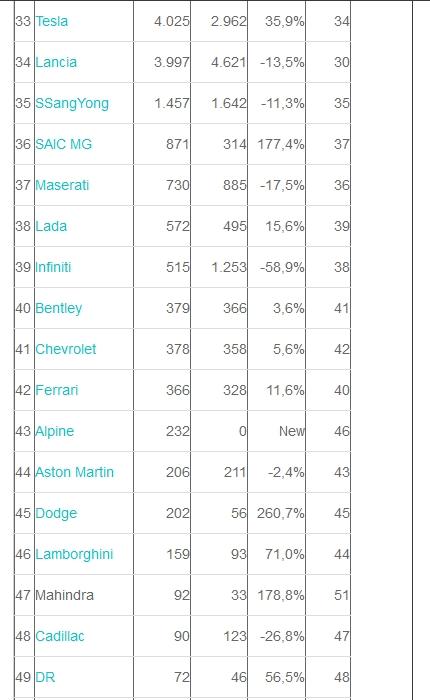 [Statistiques] Par ici les chiffres - Page 10 Csb310