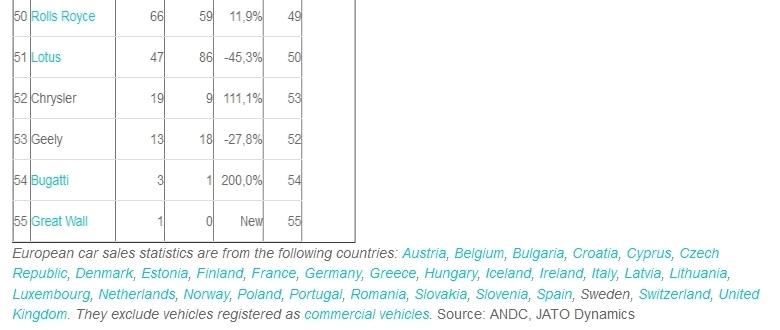 [Statistiques] Par ici les chiffres - Page 10 Csb412