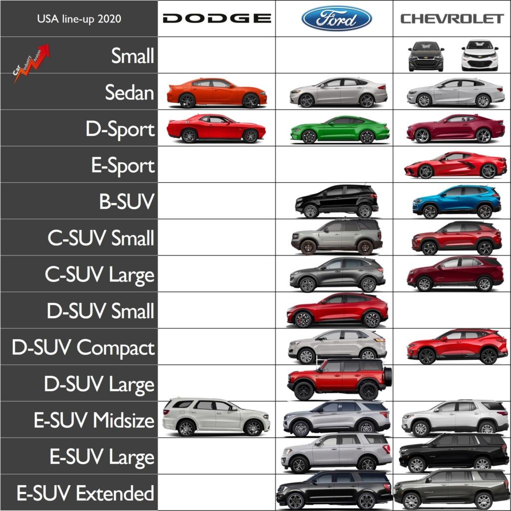 [Actualité] Fusion FCA/PSA - Page 21 Dodge-10