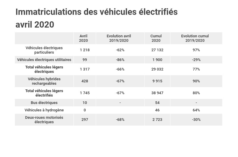 [Statistiques] Les chiffres européens  - Page 6 Efr10