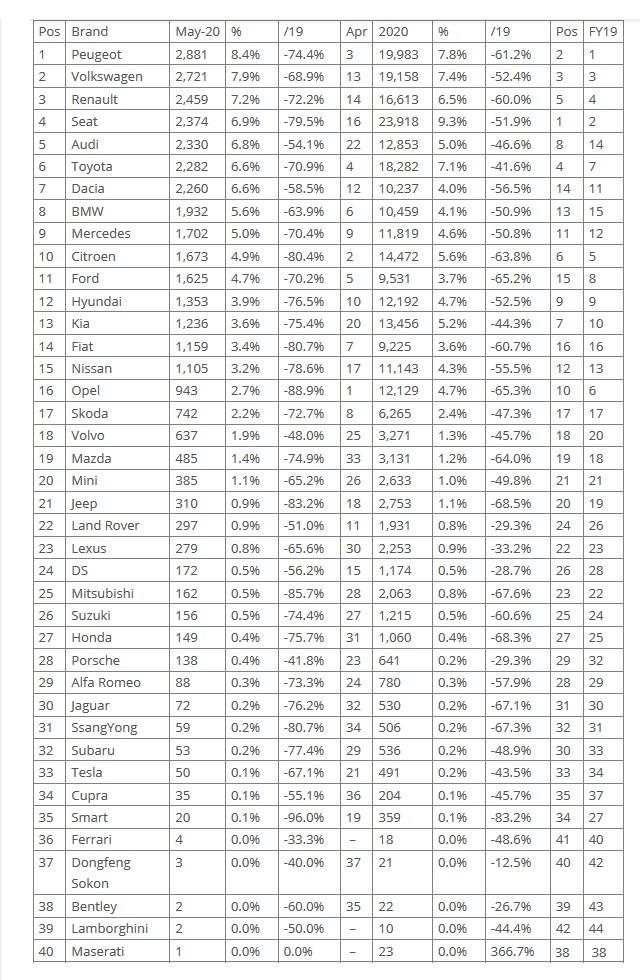 [Statistiques] Les chiffres européens  - Page 6 Es27