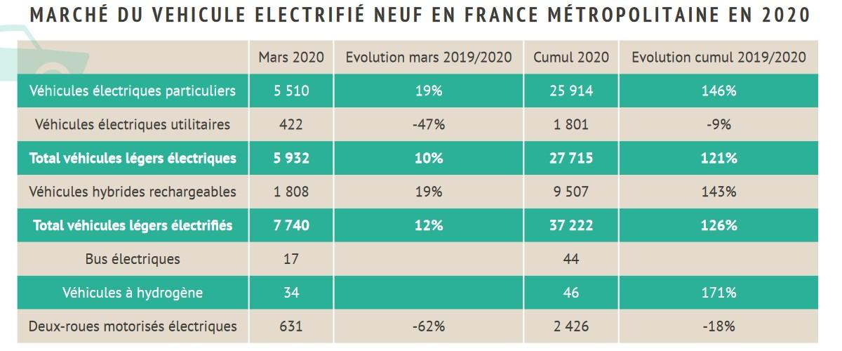 [Statistiques] Les chiffres européens  Fr24