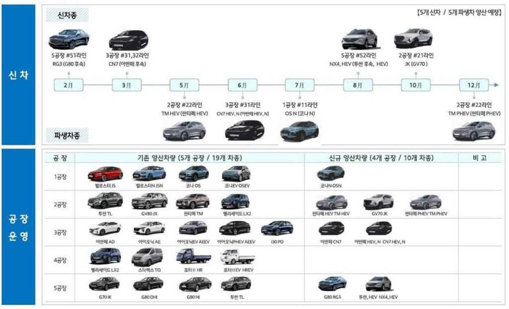 [Actualité] Groupe Hyundai  - Page 5 Hyund108