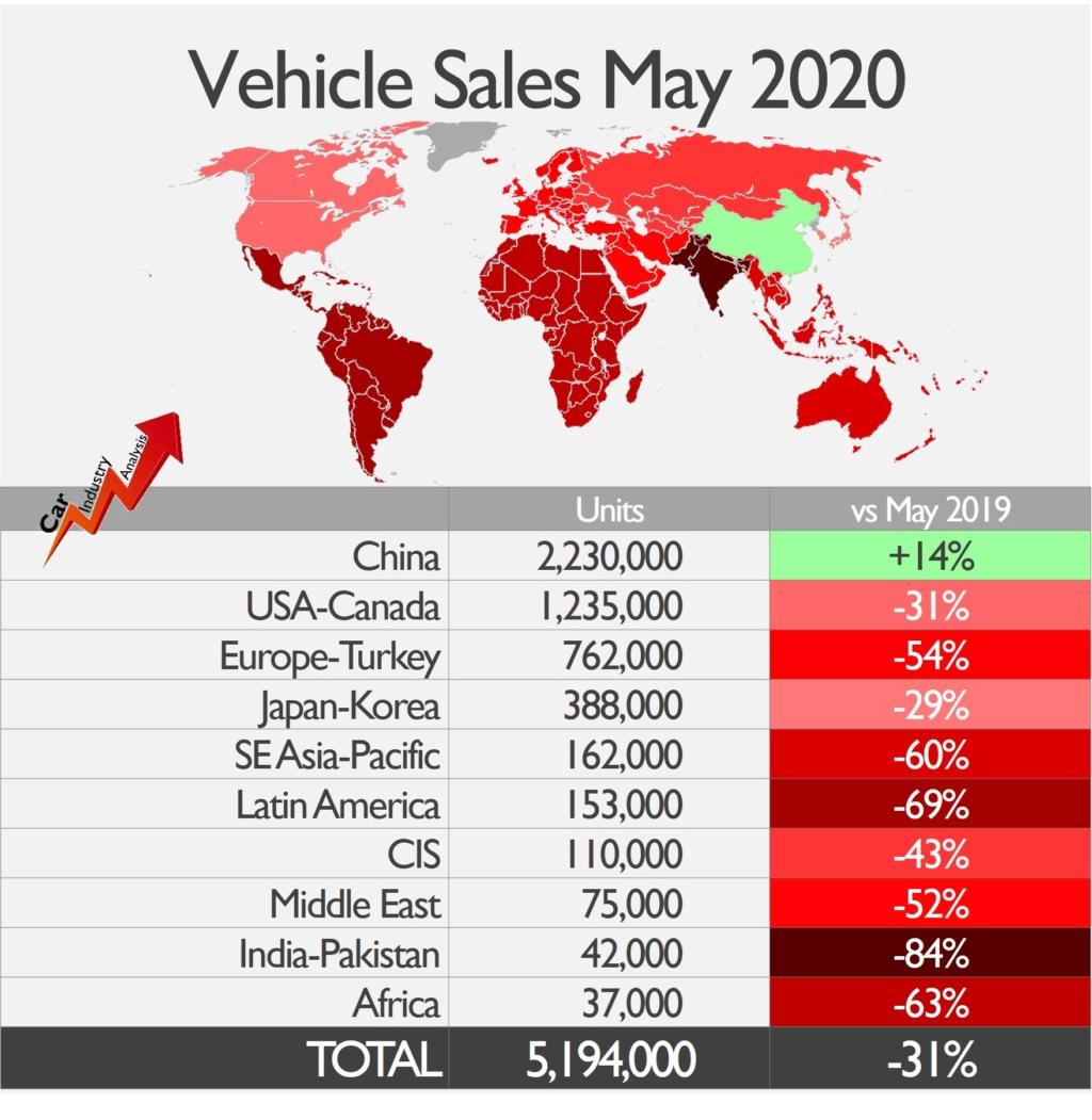 [Statistiques] Par ici les chiffres - Page 31 May-310