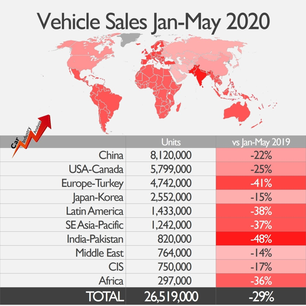 [Statistiques] Par ici les chiffres - Page 31 May-410
