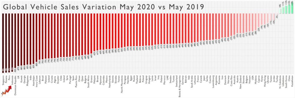[Statistiques] Par ici les chiffres - Page 31 May-510