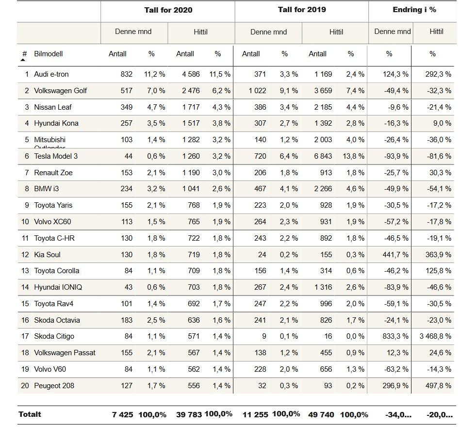[Statistiques] Les chiffres européens  - Page 6 No11