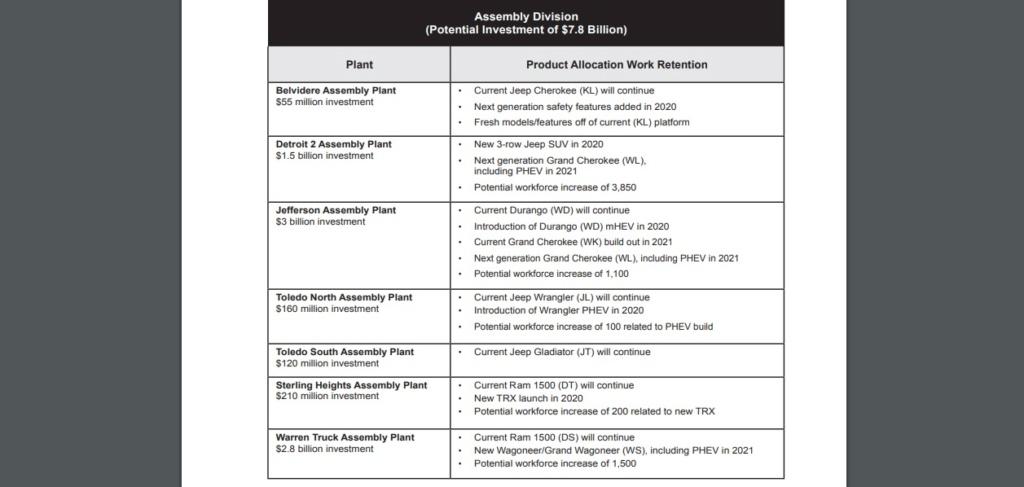 [Actualité] Groupe FCA - Page 16 Phev-j10