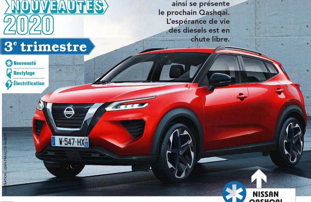 2020 - [Nissan] Qashqai III Qq10