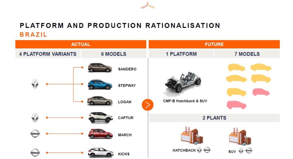 [Actualité] Alliance Renault-Nissan-Mitsubishi - Page 5 Rn210