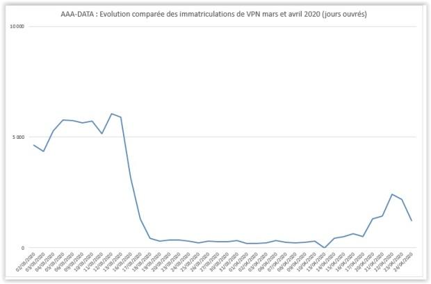 [Statistiques] Les chiffres européens  - Page 2 Txt_aa10