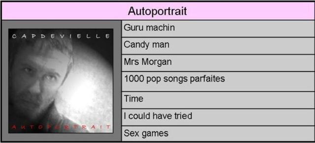 """cd Maquettes """"autoportrait"""" Auto_p10"""