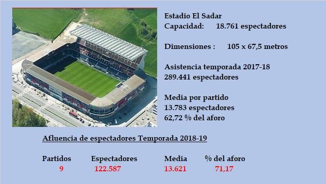 [J20] C.A. Osasuna - Cádiz C.F. - Domingo 06/01/2019 18:00 h. #OsasunaCádiz Estadi10