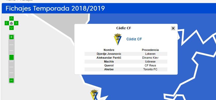 """La gran """"gestión"""" deportiva Fichaj10"""