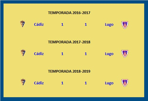 [J17] Cádiz C.F. - C.D. Lugo - Domingo 24/11/2019 21:00 h. #CádizLugo Lugo10