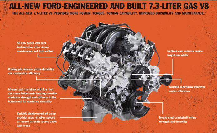 New 7 liter engine from Ford...??? 7_310