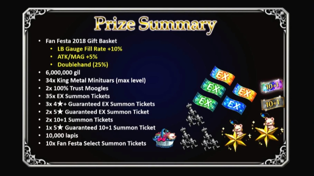 Fan Festa 2018 - Bilan des récompenses 59oq7n10