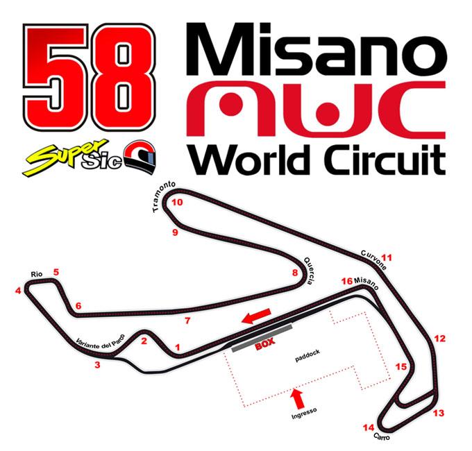 Misano ένα όνειρο έγινε πραγματικότητα ΙΙ. Τhe Saga Continues... Misano10