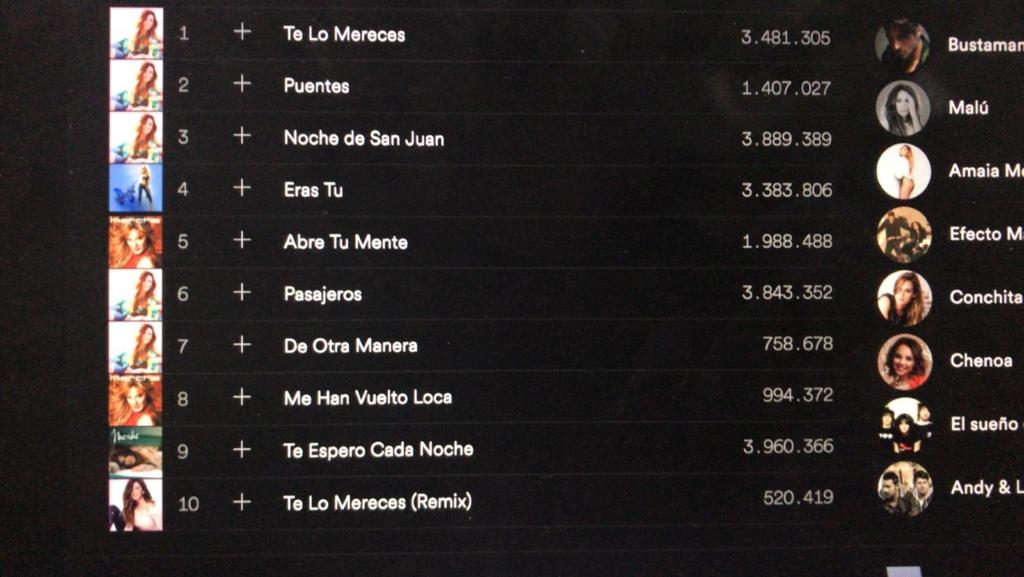 "Merche >> Single ""Lo que me de la gana"" 9589d710"