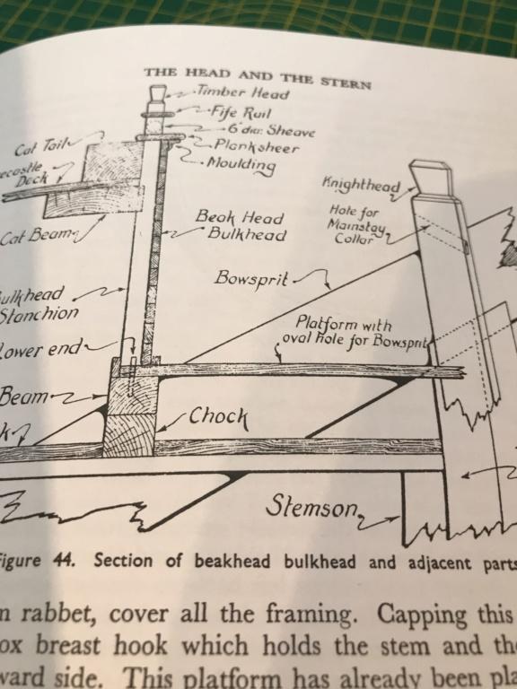 L'Agamemnon 1/64e Caldercraft, kit bashing... - Page 17 1a4c5b10