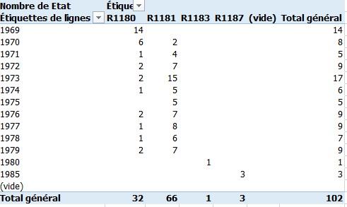 Classement par ancienneté des R6 des Sixters - Page 10 Tcdr610