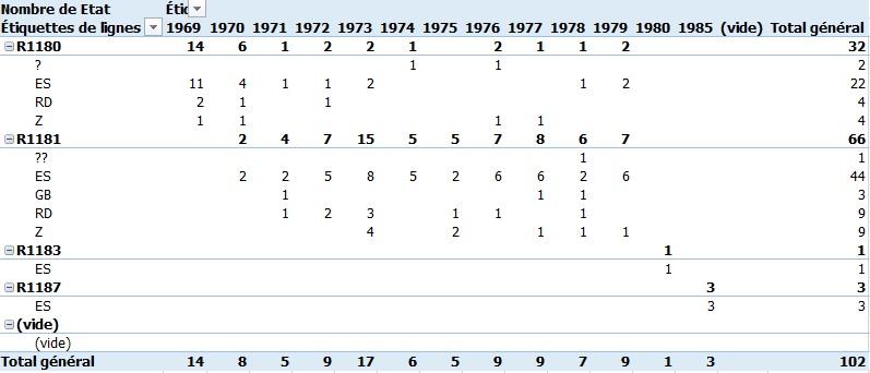 Classement par ancienneté des R6 des Sixters - Page 10 Tcdr611