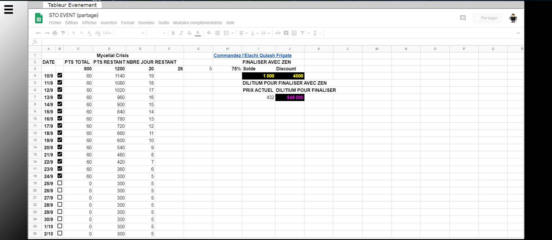 Blog présentation flotte + Calendrier + tableur event + Wiki Captur11