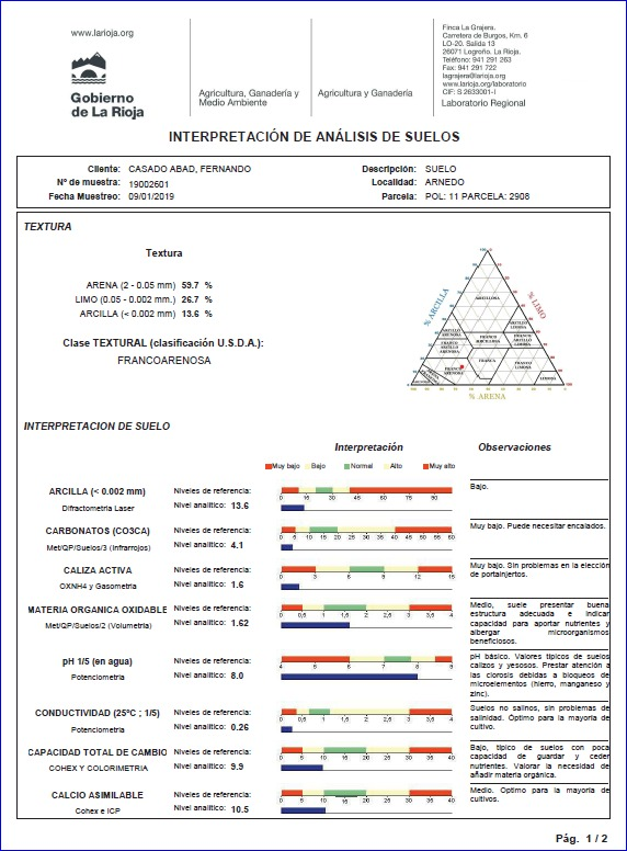 Casado análisis foliar feb-2018 Arnedo (La Rioja) - Página 2 D1707812