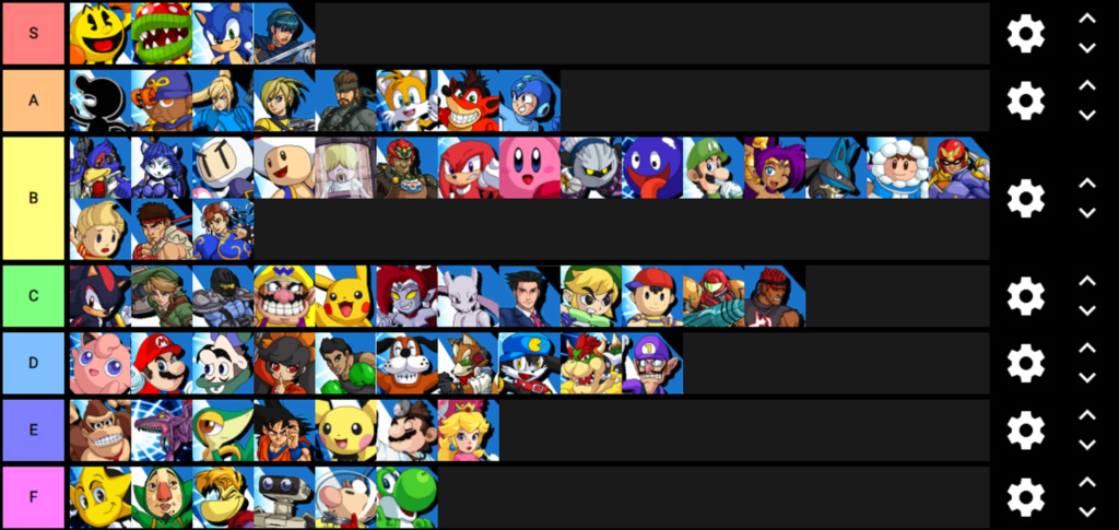 I made Tier List by playing each character once... Captur10