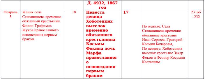 Список сел и деревень, входивших в состав Иловай-Рождественской волости Screen13