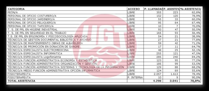 TECNICO FUNCIÓN ADMINISTRATIVA ORGANIZACIÓN-GESTIÓN 20190216