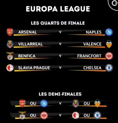 [FOOT 2019] Qui remportera l'Europa League ? Quarts10