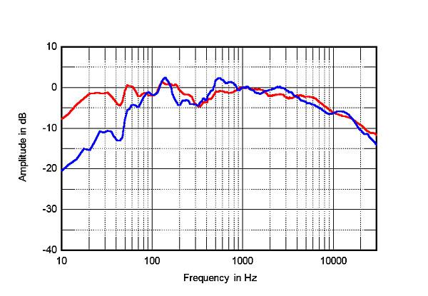 Nouveautés: Enceintes acoustiques - Page 6 217mag11