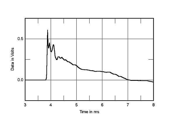 Nouveautés: Enceintes acoustiques 666tre11