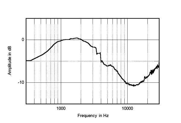Nouveautés: Enceintes acoustiques - Page 6 819kli12