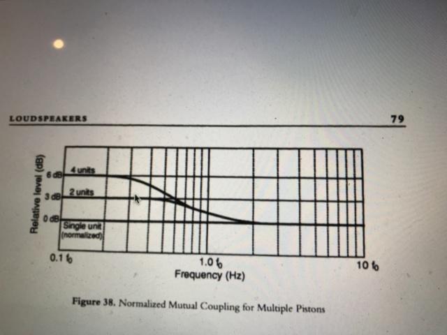 Calculateur en ligne du dimensionnement d'un ampli Pn2d9910
