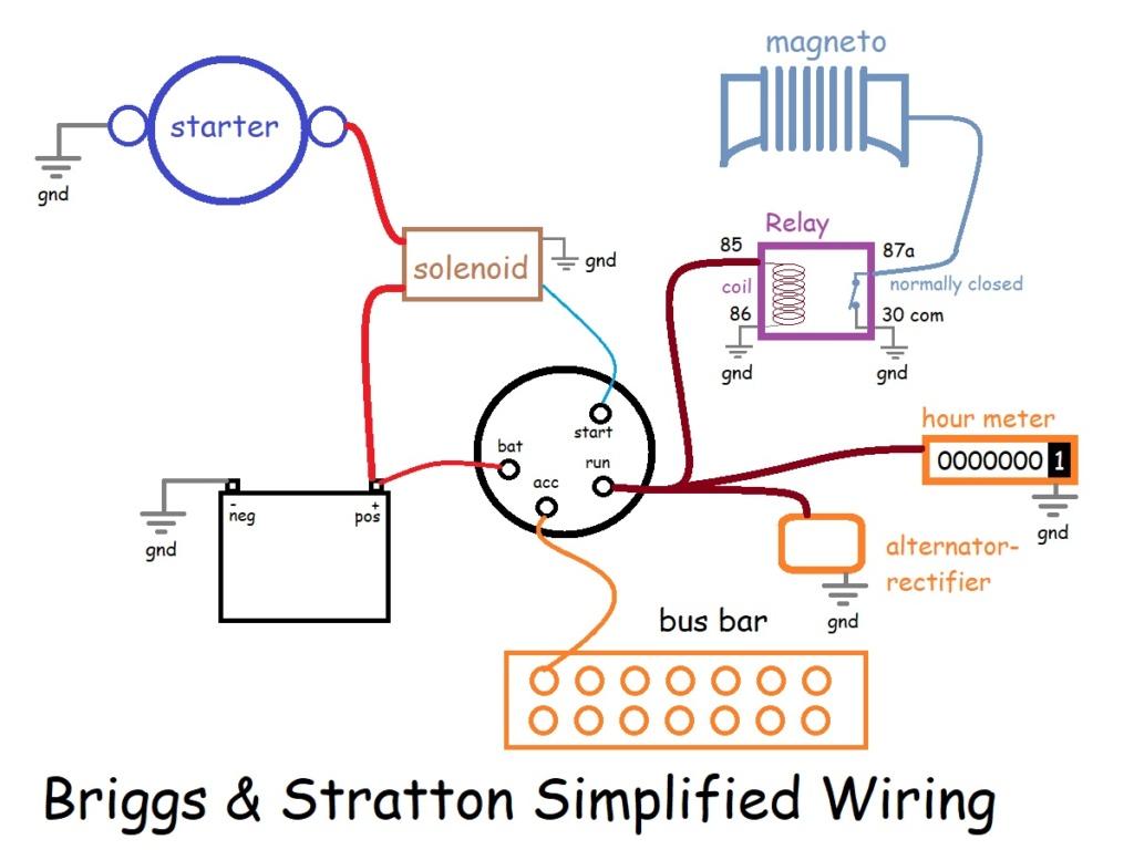 Brand new B&S 17.5 swap in Wiring10