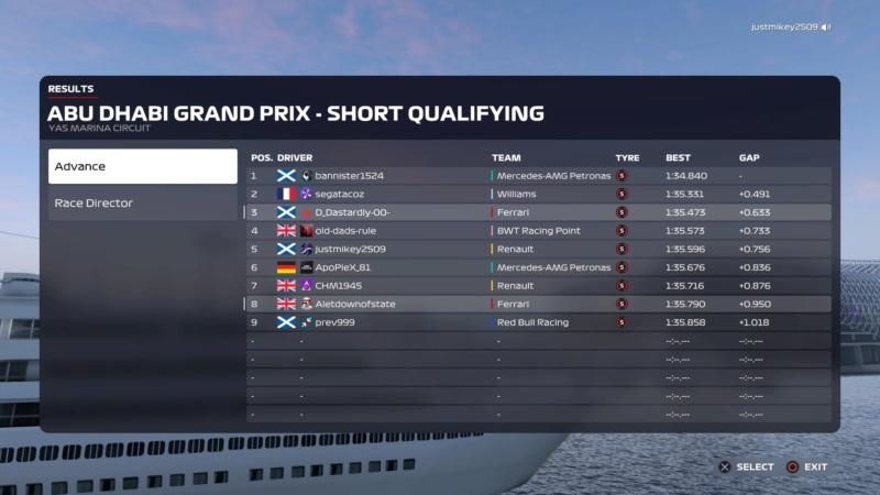 Abu Dhabi GP - Results Downl317