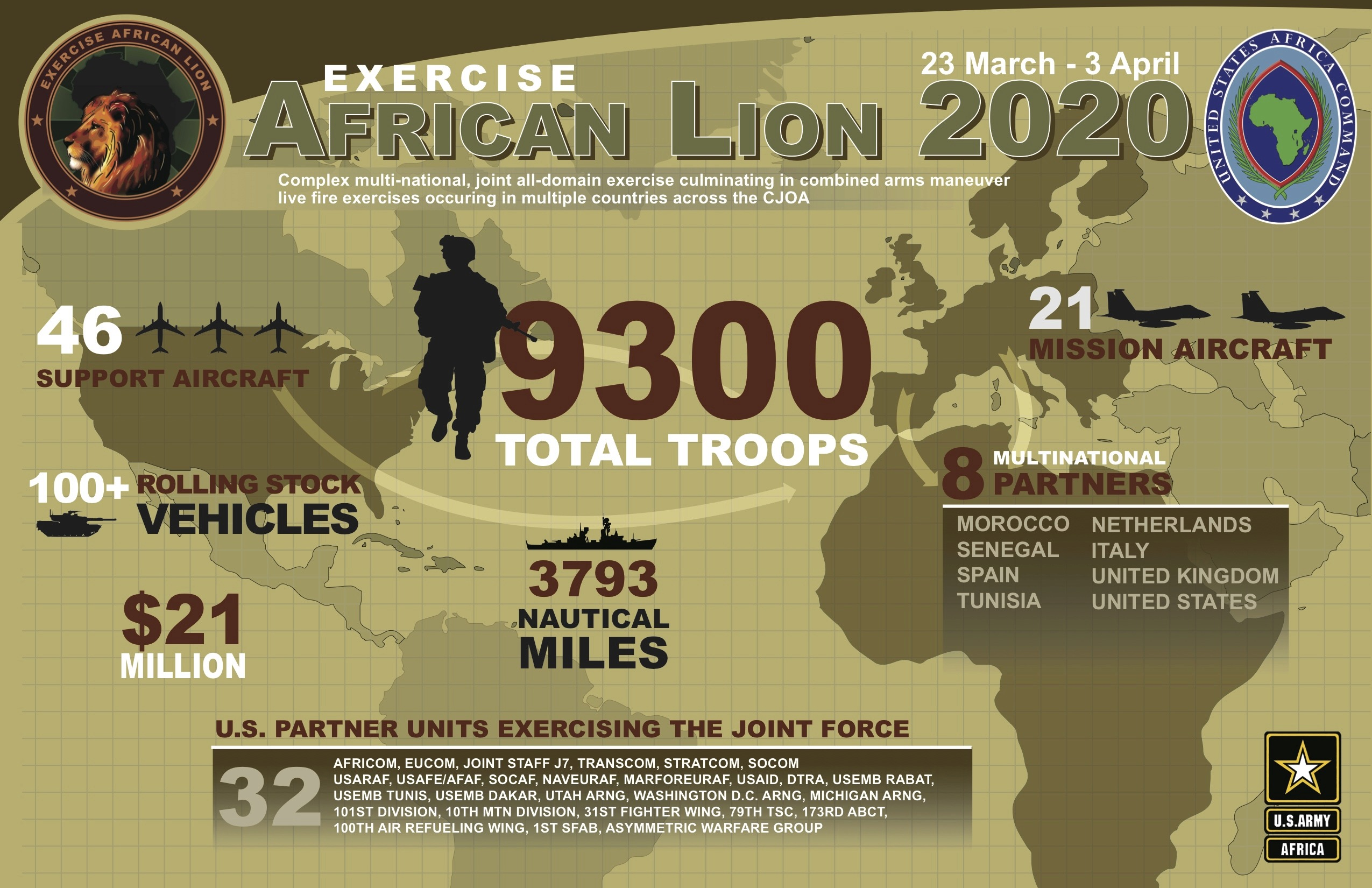 Exercice African Lion 2020 07f43310
