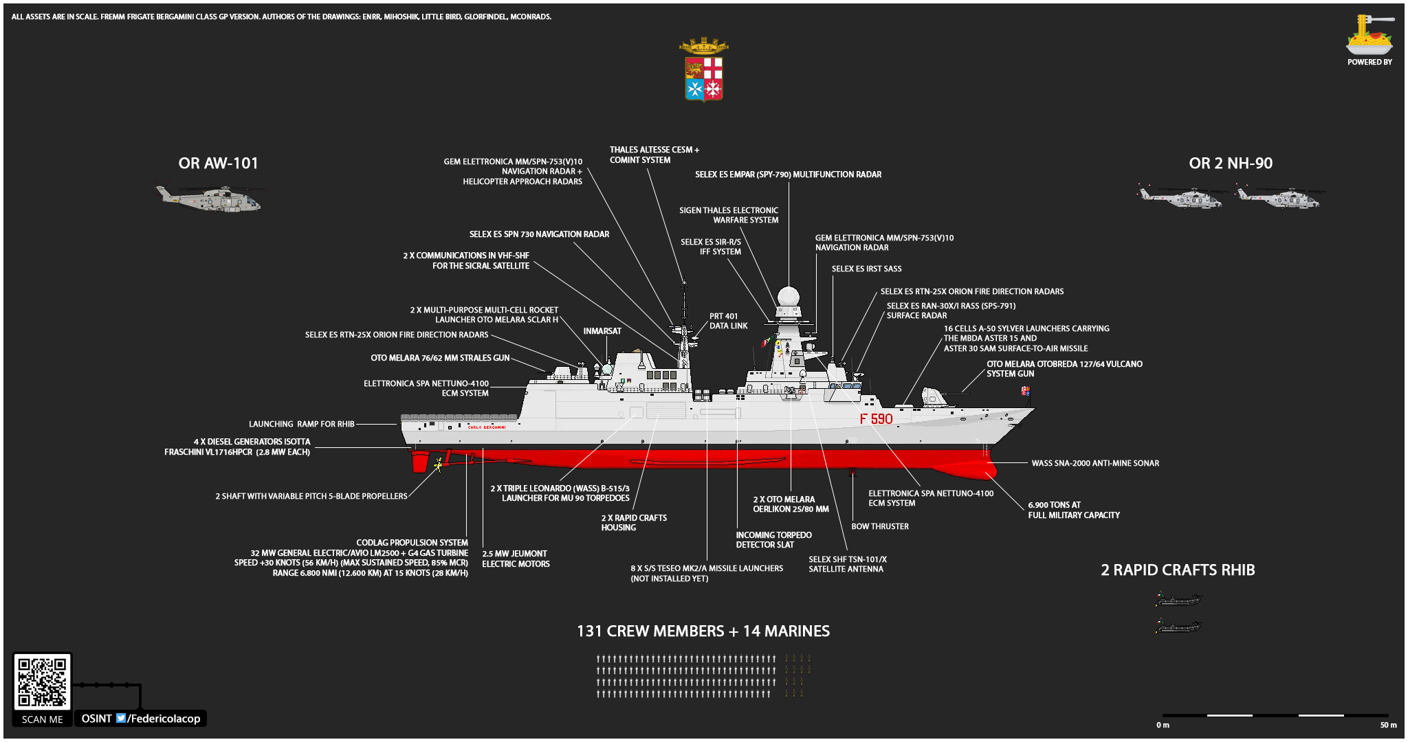 Armée Italienne/Forze Armate Italiane - Page 27 20210810