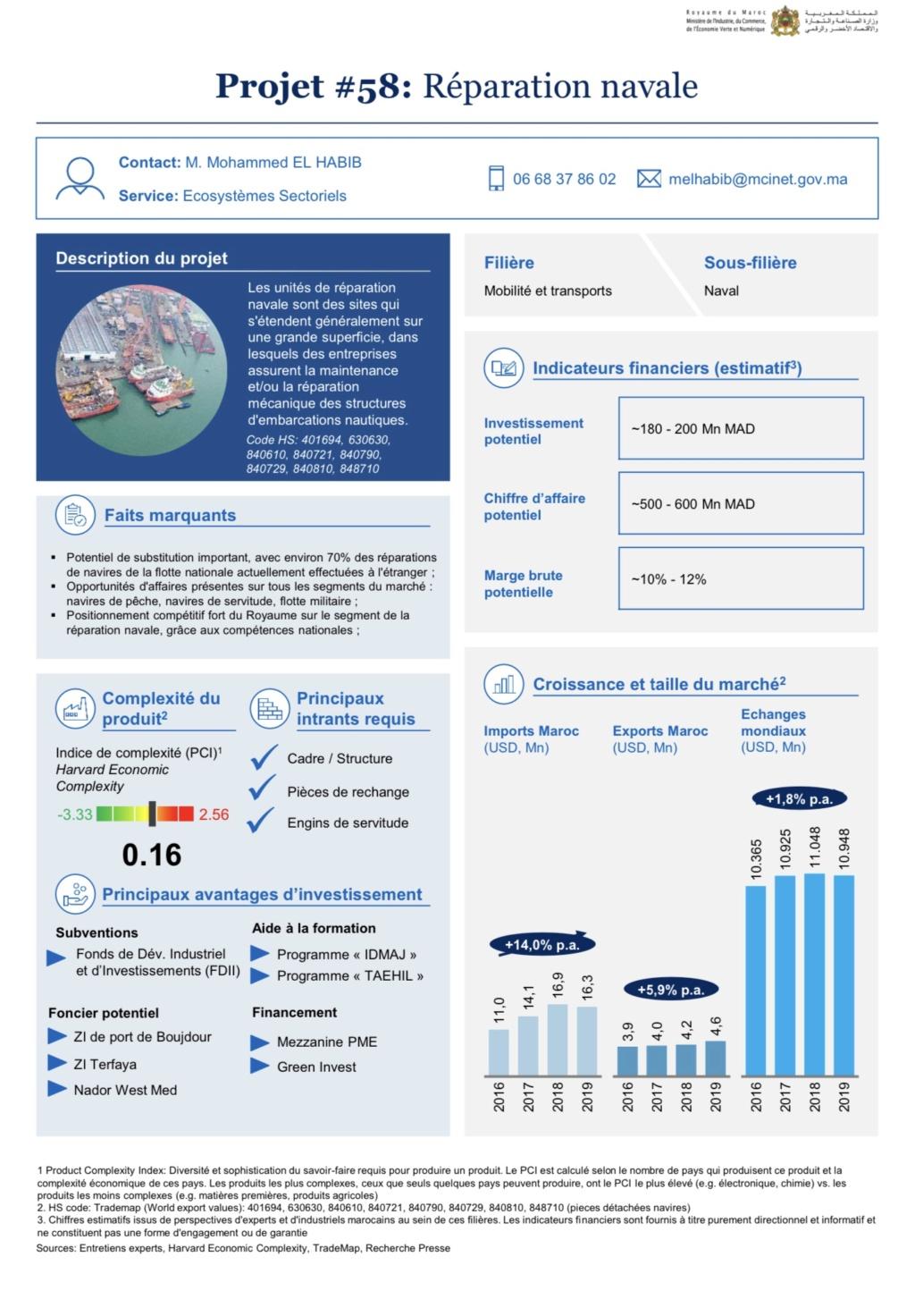 Développement de l'Industrie Navale Marocaine - Page 3 79477210