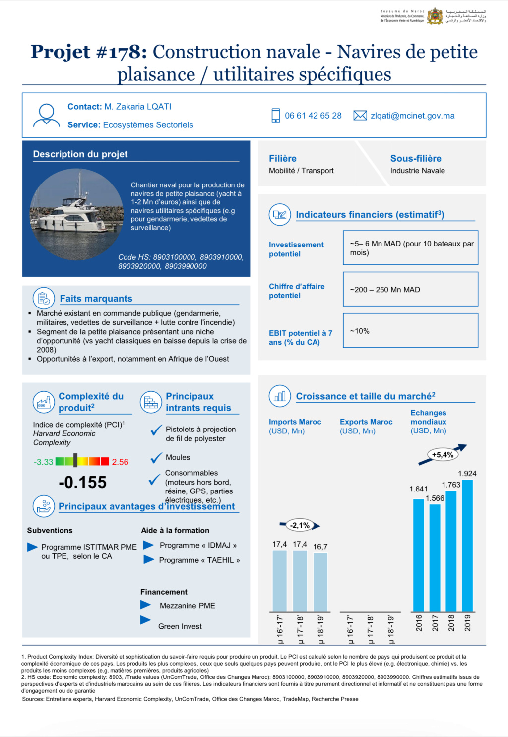 Développement de l'Industrie Navale Marocaine - Page 3 86b73710