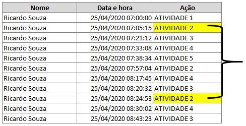 Consulta com hora mínima e hora máxima de acordo com filtro específico Bd_ati10