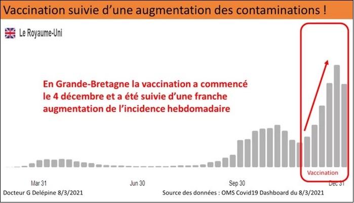 2021/03/12 Pour savoir où en est la vaccination COVID Israzo12