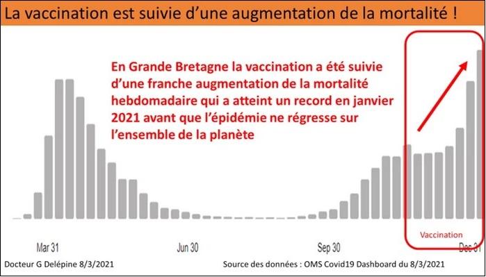 2021/03/12 Pour savoir où en est la vaccination COVID Israzo13